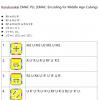[特製指南書]EMACを適用したF2L/OLL/PLLのマニュアルを公開しました